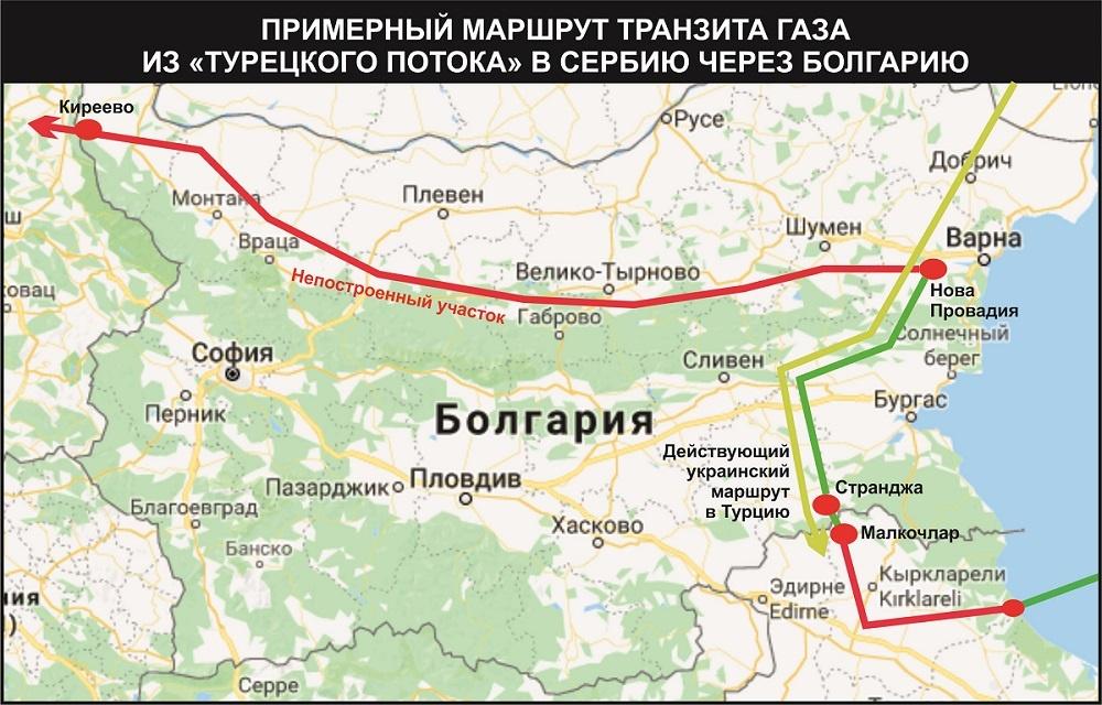 «Балканский поток»